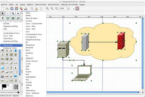 Seguridad Apple: Dia   Diagram Editor: Hacer diagramas ...