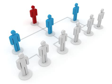 Seis ideas sobre la estructura organizacional horizontal ...