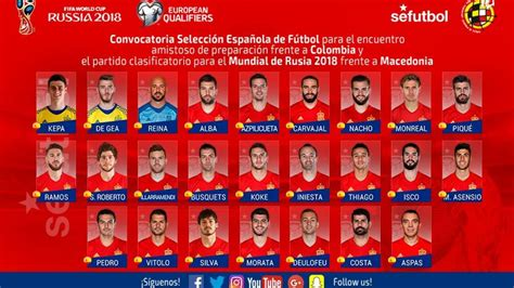 Selección española   España da lista de convocados para ...