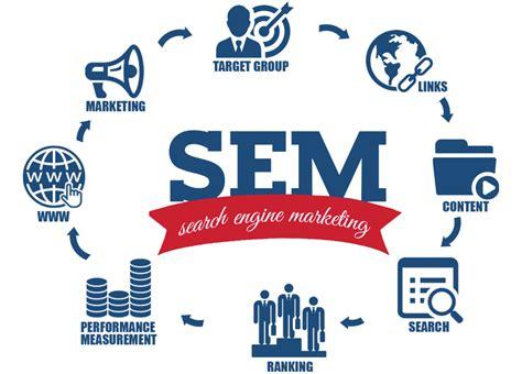 SEM Search Engine Marketing - Digital Marketing Agency ...