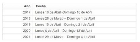 Semana Santa en República Dominicana - Enciclopedia ...