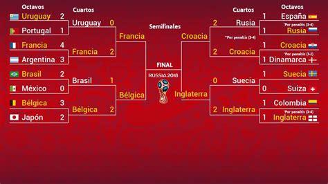 Semifinales del Mundial 2018 de fútbol: TV, horarios y ...