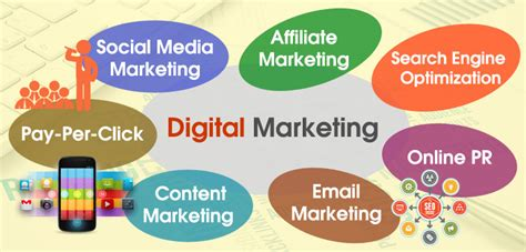 SEO in Digital Marketing is Indispensable – Midas IT Services