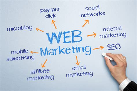 SEO, Online Marketing, Increase Traffic With SEO Management