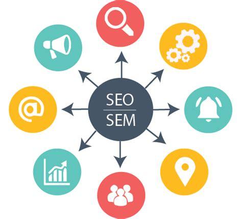 SEO Services Company India,SEM Services Company Bangalore