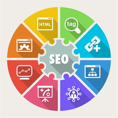 SEO Services in Delhi With Top Effective Results