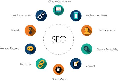 SEO: What Is and How Does It Work? [Learn SEO - Easy Guide ...