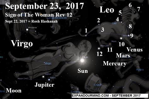 Sep 23, 2017 - First Resurrection Is Calculated In The Sky ...