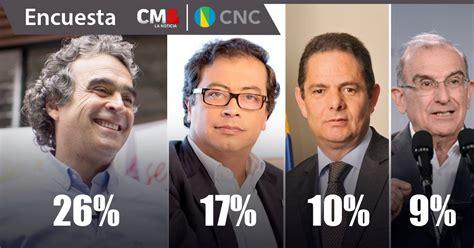 Sergio Fajardo encabeza última gran encuesta presidencial ...