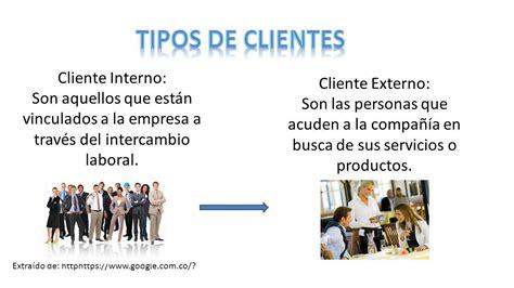 SERVICIO AL CLIENTE El servicio al cliente es el servicio ...