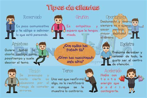 SERVICIO AL CLIENTE: TIPOS DE CLIENTES