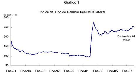 Sesgo exportador por el tipo de cambio en Argentina 2008 ...