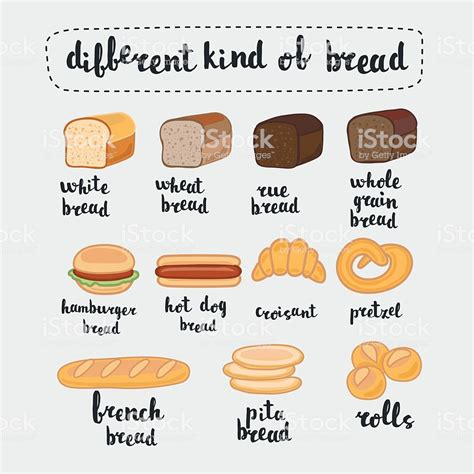 Set Of Different Kind Of Bread stock vector art 531604086 ...