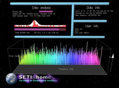 SETI@home - Wikipedia, la enciclopedia libre