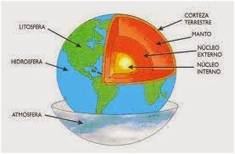 Sexto en Juan de Mena: Tema 9: La Hidrosfera y la Atmósfera