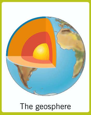 SGAguilar Javier Ramos: The Geosphere