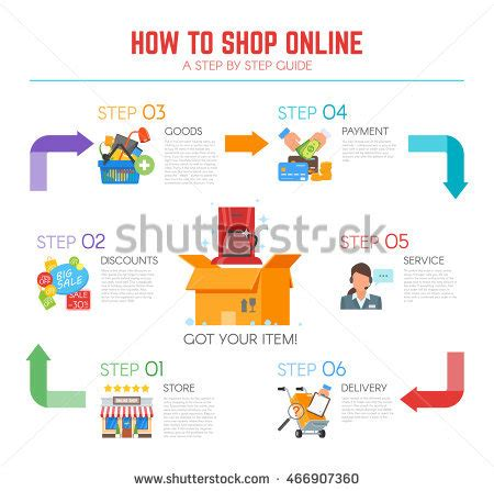 Shopping Flow Steps Icons | Download Free Vector Art ...