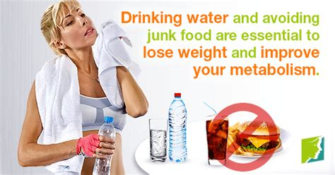 Should I Drink Water to Lose Weight?