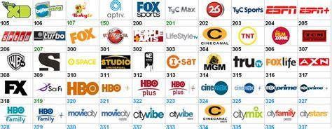 #siemprendemos: La televisión que nos viene