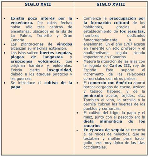 Siglo XVII (1600-1699)-XVIII (1700-1799) - GEVIC-AULA ...