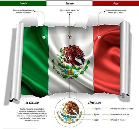 Significado de la Bandera Mexicana | México | Pinterest