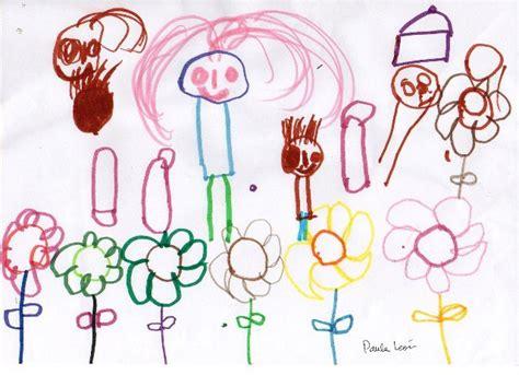 Significado de los colores en los dibujos infantiles  II