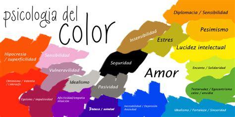 Significado de los colores en psicologia. - Ara blog