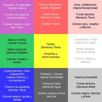 Significado de los colores y su aplicación en la vida y el ...