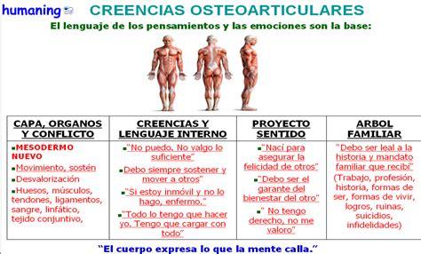 SIGNIFICADO EMOCIONAL DEL DOLOR OSTEOARTICULAR Y MUSCULAR ...