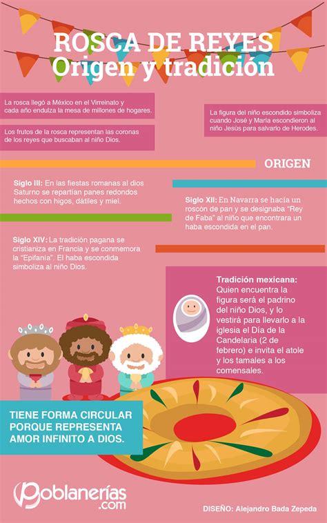 Significado y origen de la Rosca de Reyes | Poblanerías en ...