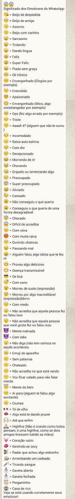 Significados Emoticons Whatsapp!! | Jabuti Rei: | Coisas ...