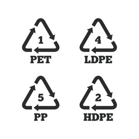 Símbolo del reciclaje, ¿jugamos a quién es quién ...