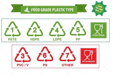 Símbolos de reciclagem plástico da classe de alimentos ...
