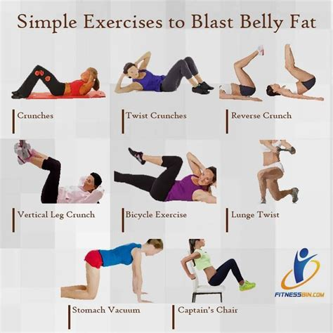 simple fat belly blast exercise | exercise smarts ...
