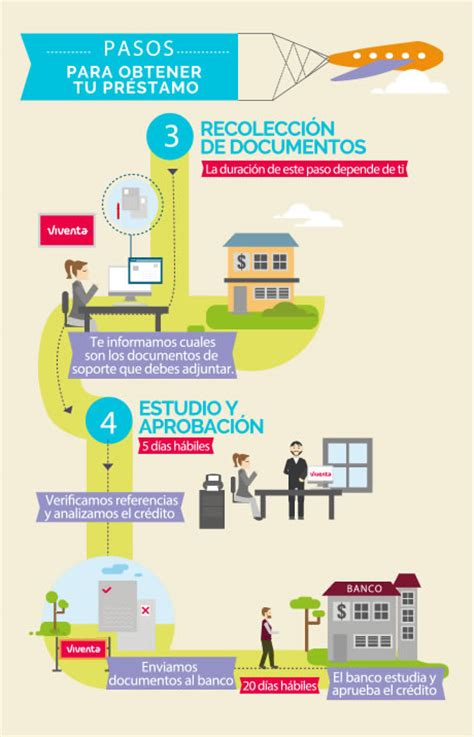 Simulación Credito Hipotecario Bancolombia - creditodibbuck