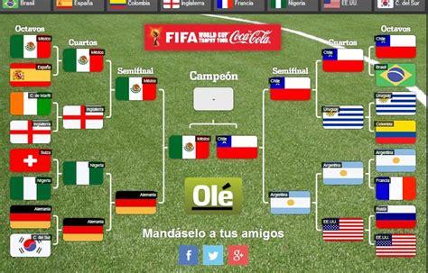 Simulador Mundial Fútbol Brasil 2014 | Mundial Rusia 2018