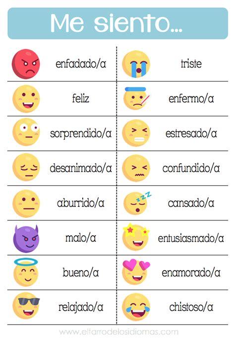 Sinónimos en clase de ELE emojis.  Descargable a lo grande ...