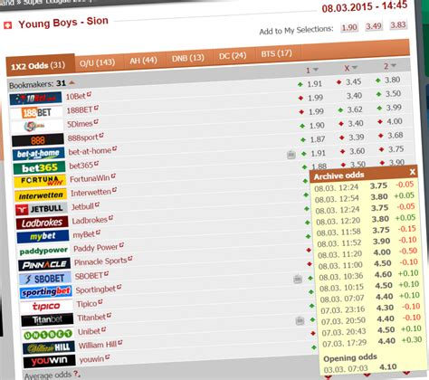 Sion and Lorient s Odds are Shortening. Should You Bet for ...