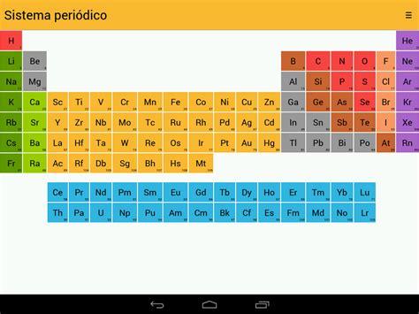 Sistema periódico - Aplicaciones de Android en Google Play