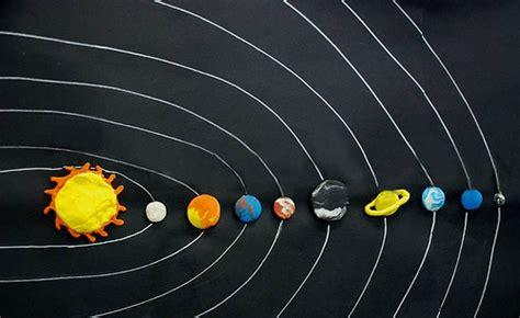 sistema solar | Aprender manualidades es facilisimo.com