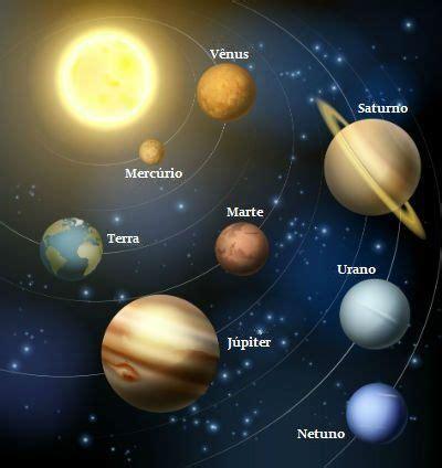 Sistema solar: o que é, planetas e características  com ...