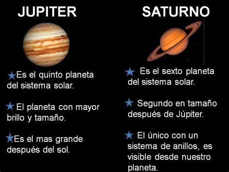 Sistema Solar para niños: sistema solar para niños