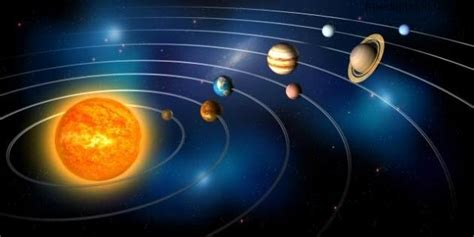 sistema solar – Explicaciones Simples