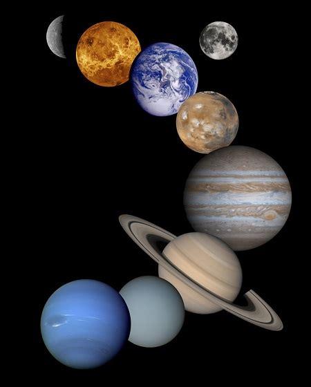 Sistema Solar   Visão Geral   Site Astronomia