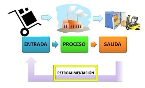 Sistemas de Informacion UABC Valeria Rodriguez 630