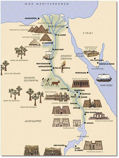 SITUACIÓN GEOGRÁFICA - ARTE EGIPCIO