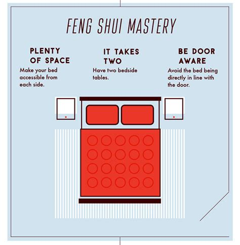 Sleep Better With These Simple Feng Shui Bedroom Tips ...
