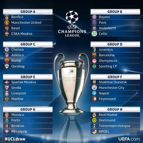 """LISTA LA UEFA CHAMPIONS LEAGUE 2017 2018""   Futbol Hoy ..."