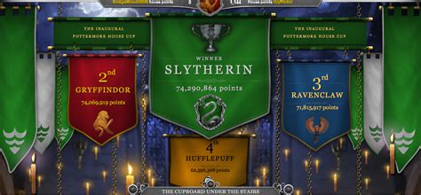 Slytherin Wins the House Cup!   Pottermore News