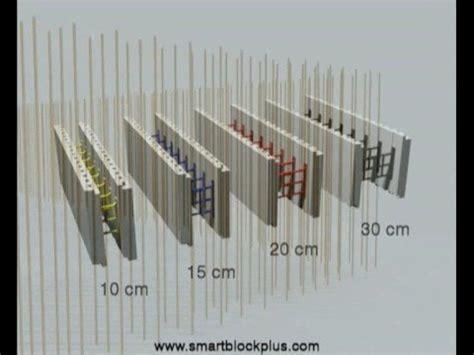 SmartBlockPlus Spagna Espana Auto/construcción de ...